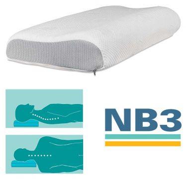 Cervical NB3