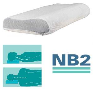 Cervical NB2