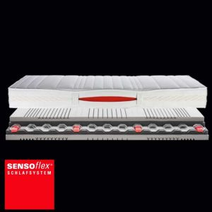 Sensoflex 600 plus